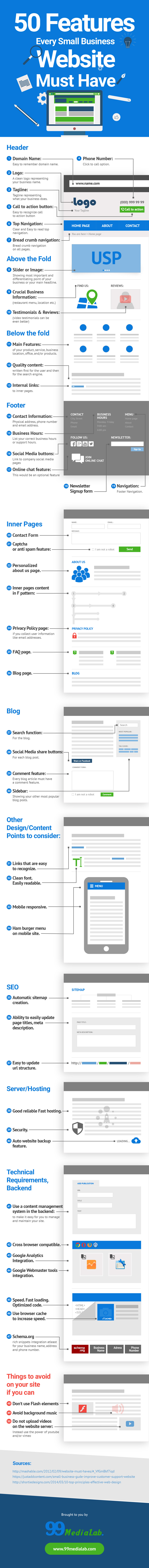 small-business-website-feature-must-have-infographic